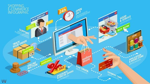 5 Persiapan Membangun Website Toko Online